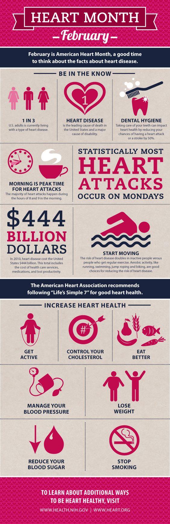 feb is heart month